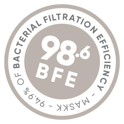 Maskks have 98.6% BFE - Bacterial Filtration Efficiency