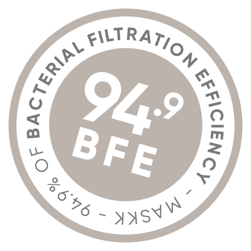 Maskks have 94.9% BFE - Bacterial Filtration Efficiency